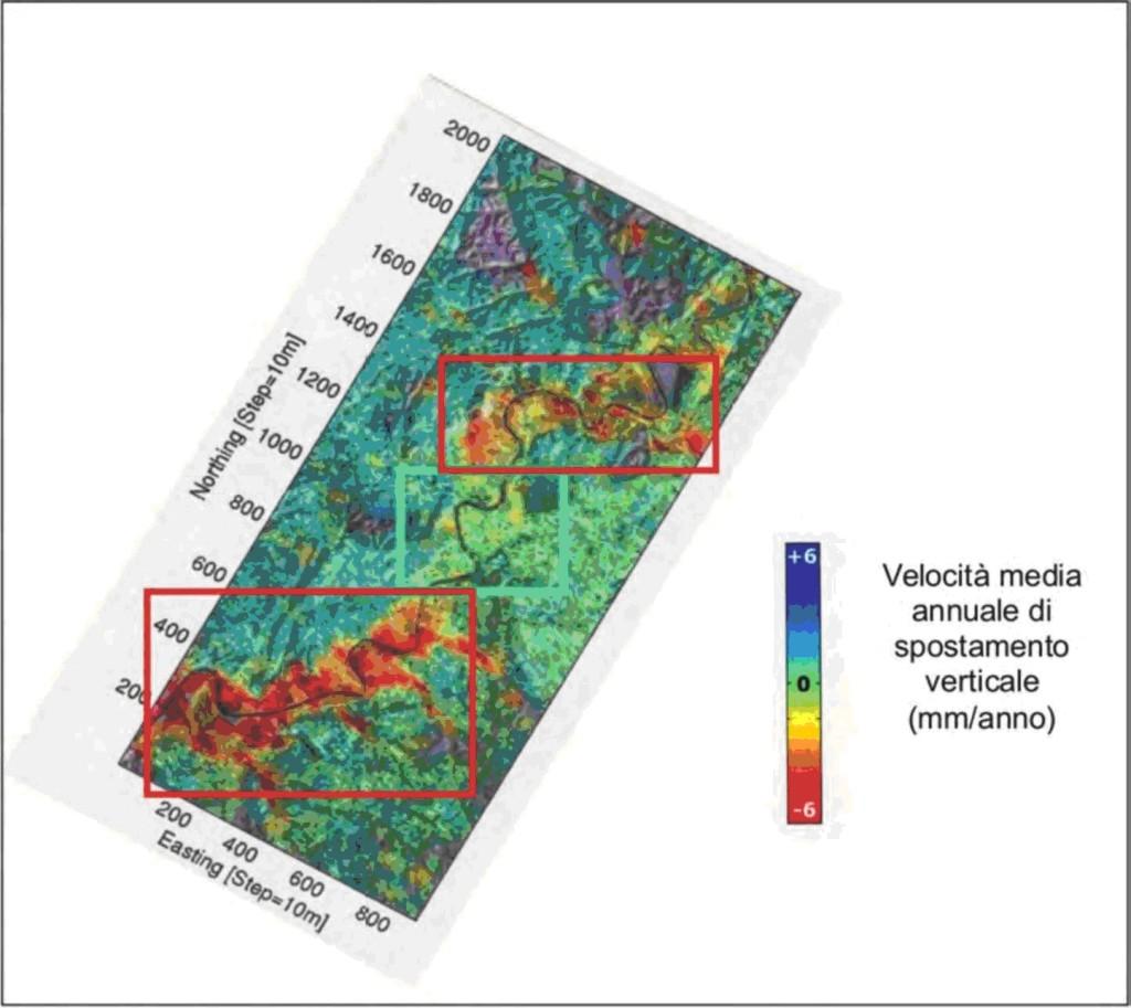 meandro velocità di subsidenza